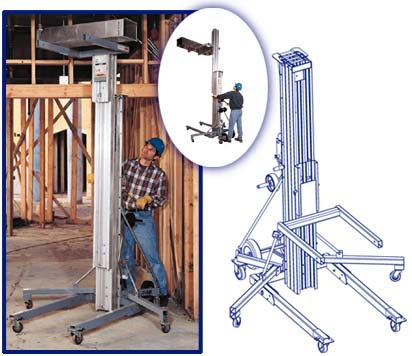 Lifts – Equipment
