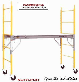 Scaffolding – Various Types